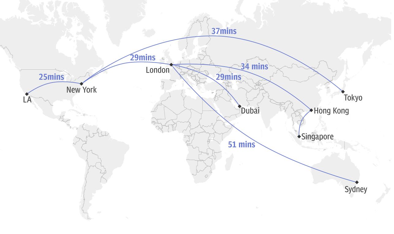 BFR Flights Times