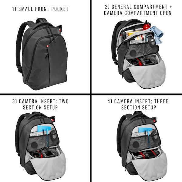 Bag compartment comparison